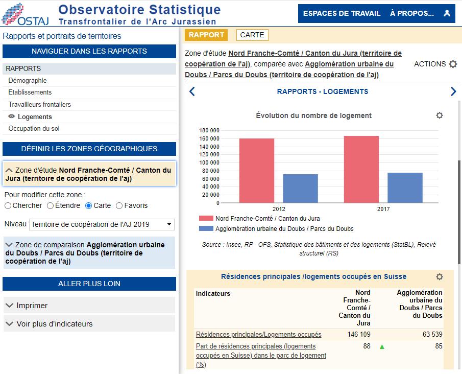 Observatoire Statistique Transfrontalier de l'Arc Jurassien - Rapport sur les logements
