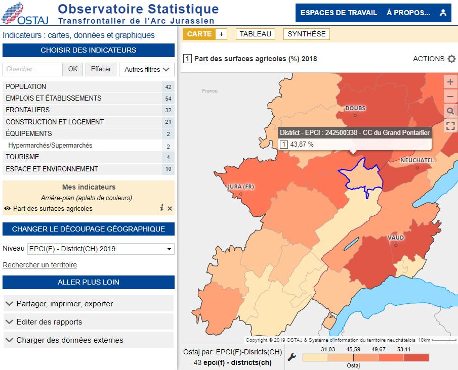 Observatoire Statistique Transfrontalier de l'Arc Jurassien - Surfaces agricoles