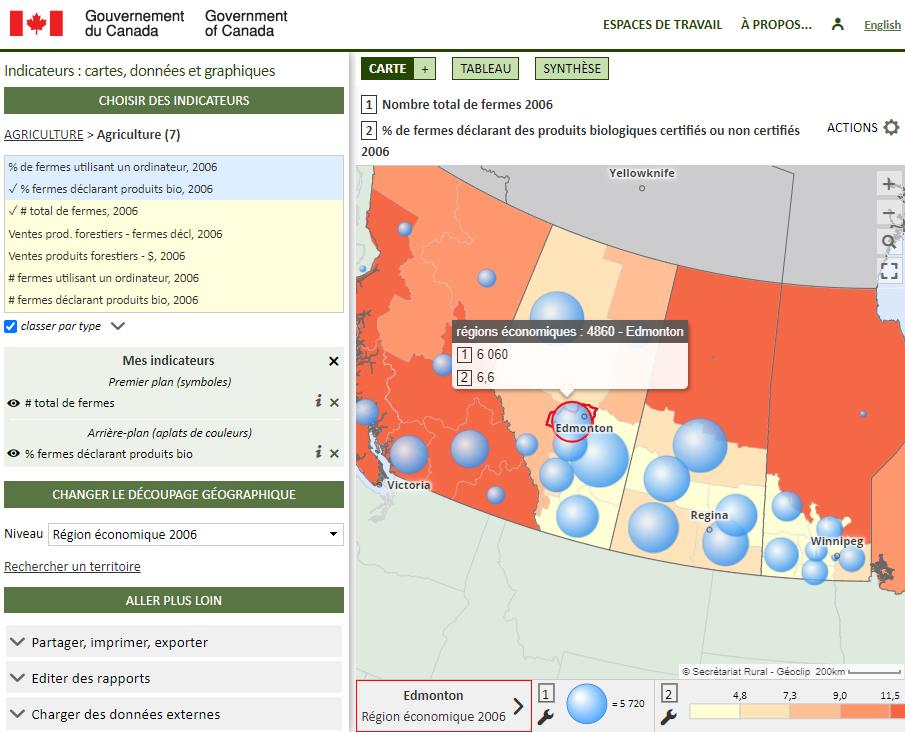 Base de données des collectivités (Gouvernement du Canada) - Fermes