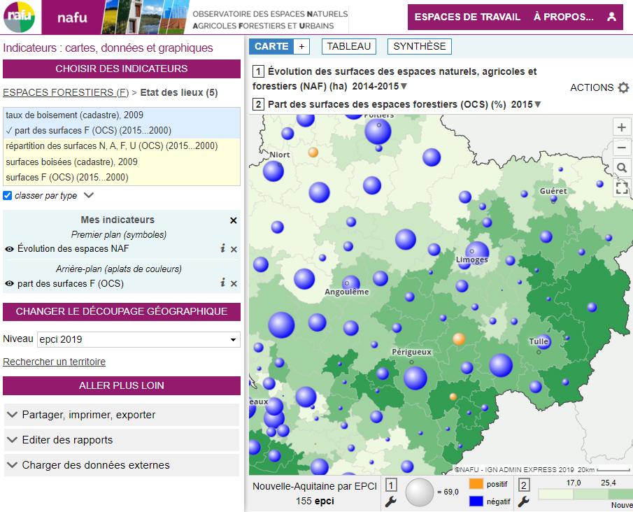 Observatoire des espaces naturels agricoles, forestiers et urbains (NAFU) - Evolution des surfaces des espaces nafu