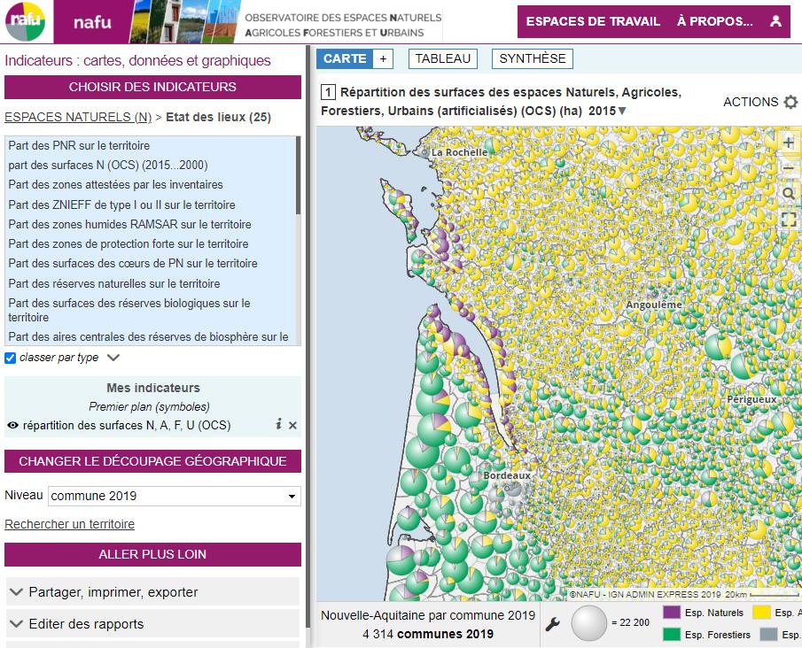 Observatoire des espaces naturels agricoles, forestiers et urbains (NAFU) - Répartition des espaces nafu