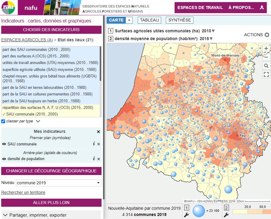 Observatoire des espaces naturels agricoles, forestiers et urbains (NAFU) - Surfaces agricoles utiles communales