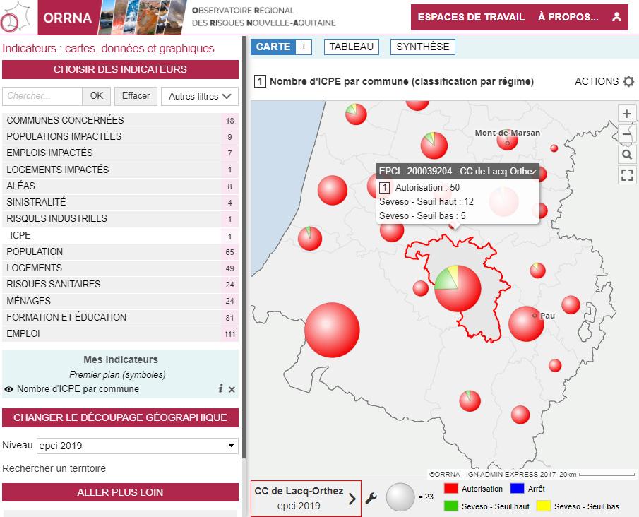 Observatoire Régional des Risques Nouvelle-Aquitaine (ORRNA) - Nombre d'ICPE