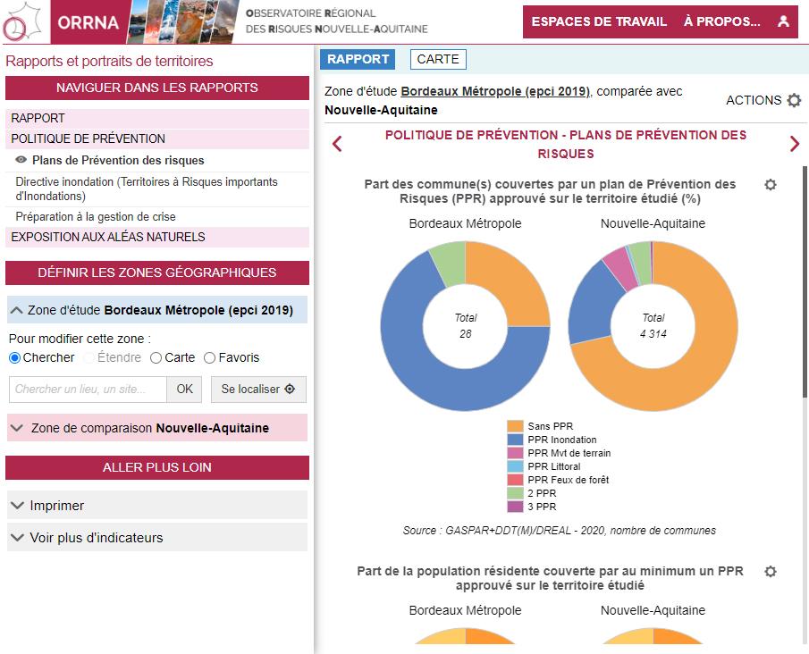 Observatoire Régional des Risques Nouvelle-Aquitaine (ORRNA) - Rapport sur la politique de prévention