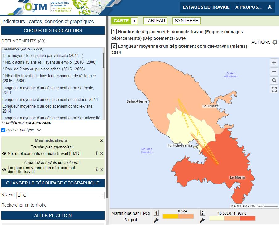 Observatoire Territorial des Transports de Martinique - Déplacements Domicile-travail