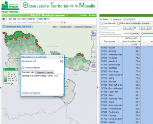 Observatoire Territorial de la Moselle