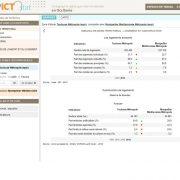 PictoStat : rapport comparatif