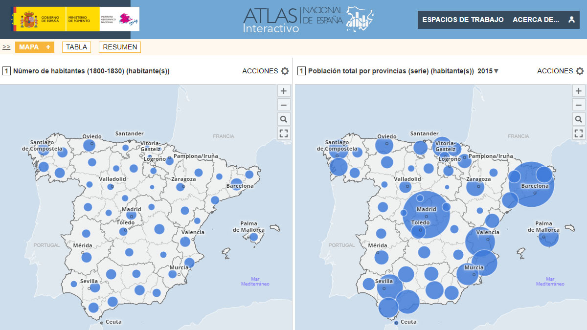 Atlas Interactivo de España : cartes comparatives