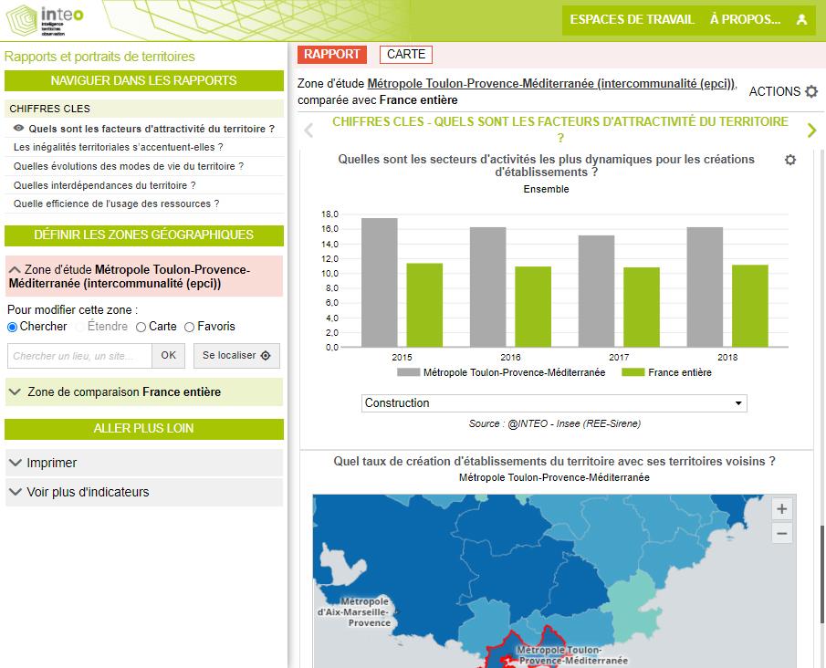 INTEO - Rapport sur l'attractivité du territoire