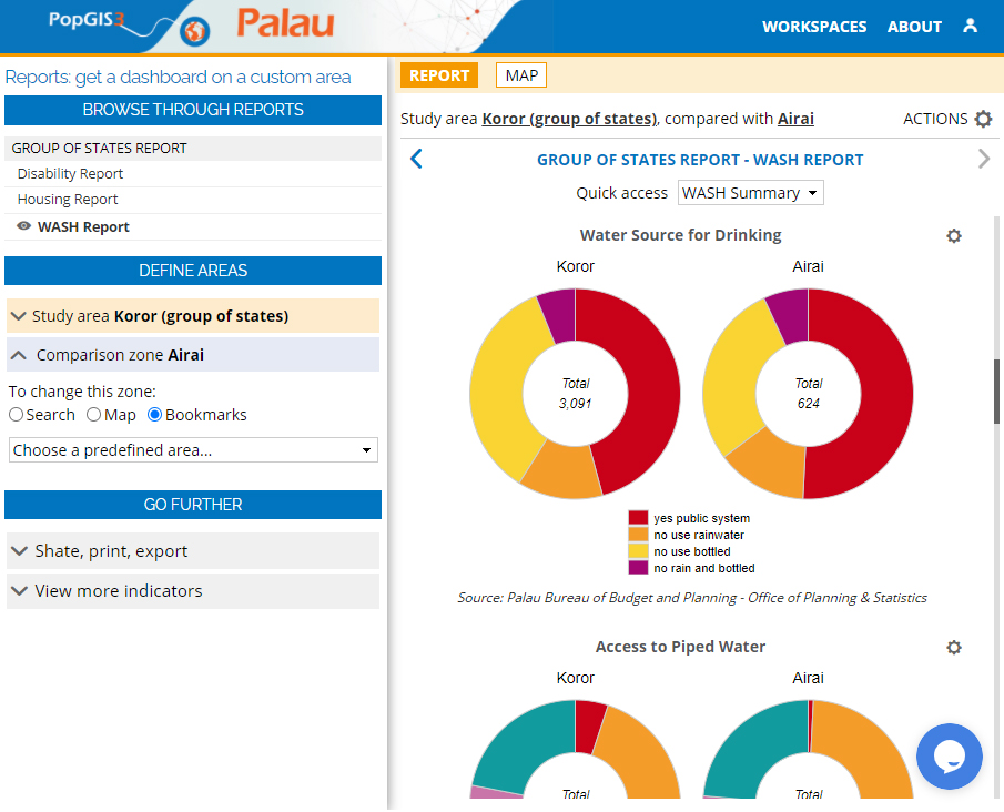 Atlas of the Palau State (PopGIS) - Report on water source