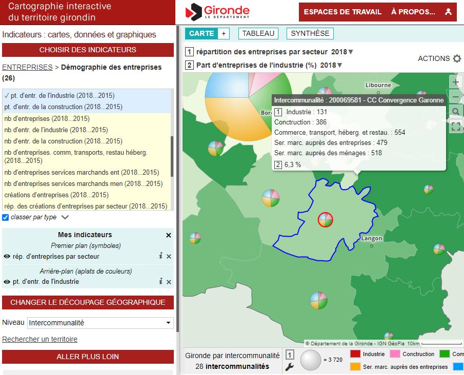 Cartographie interactive du territoire girondin - Entreprises