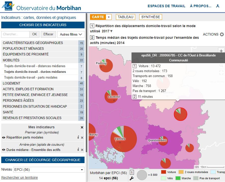 Observatoire du département du Morbihan - Déplacements domicile-travail