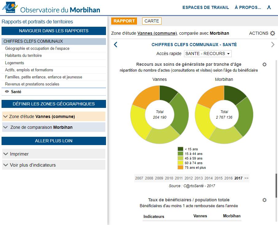 Observatoire du département du Morbihan - Rapport sur le recours aux soins