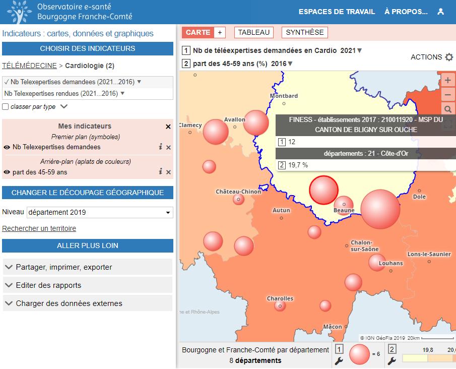 Observatoire e-santé du GRADeS Bourgogne-Franche-Comté - Télémédecine