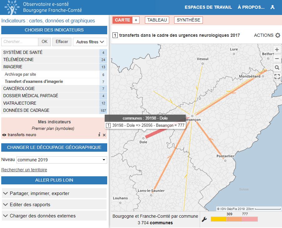 Observatoire e-santé du GRADeS Bourgogne-Franche-Comté - Imagerie