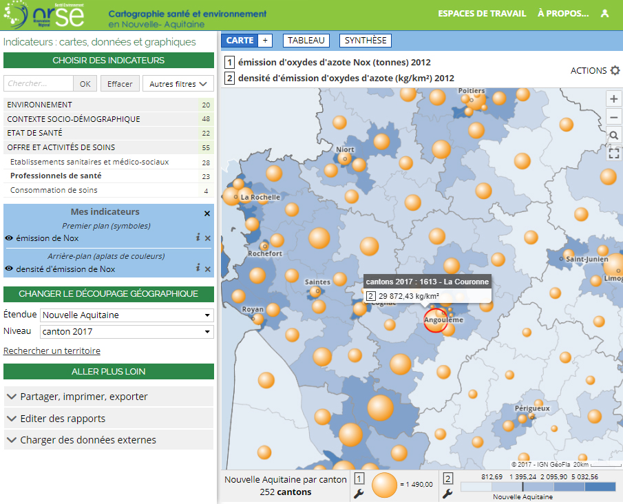 Observatoire Régional Santé Environnement - Émission d'oxydes d'azote