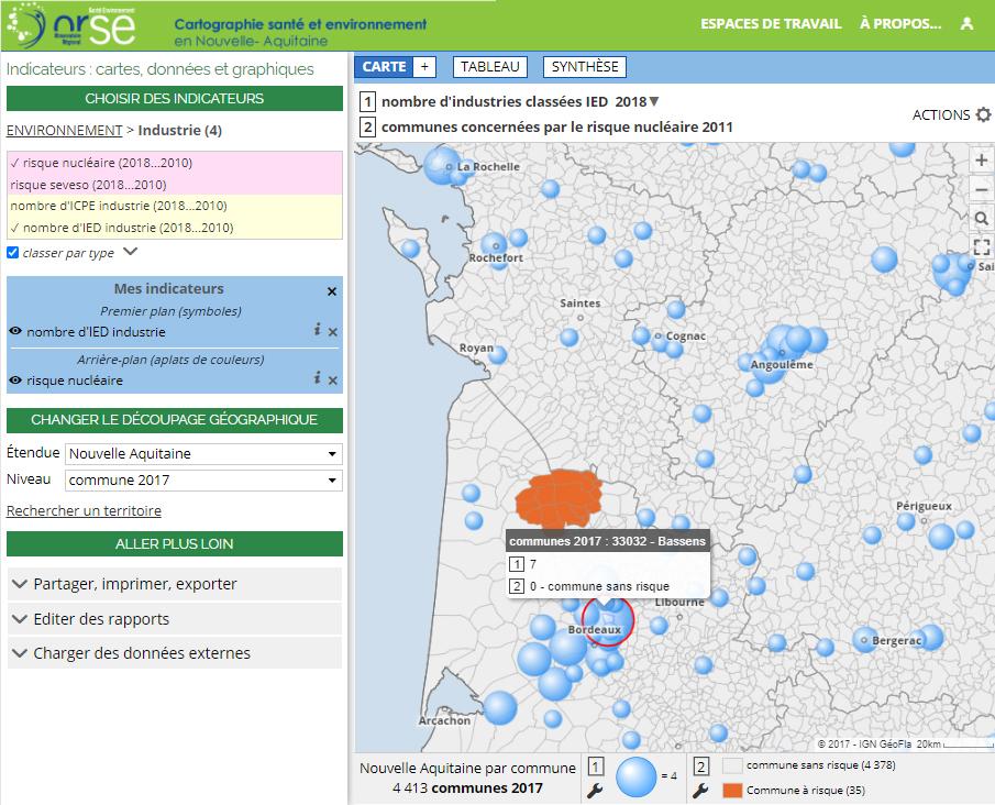 Observatoire Régional Santé Environnement - Industries
