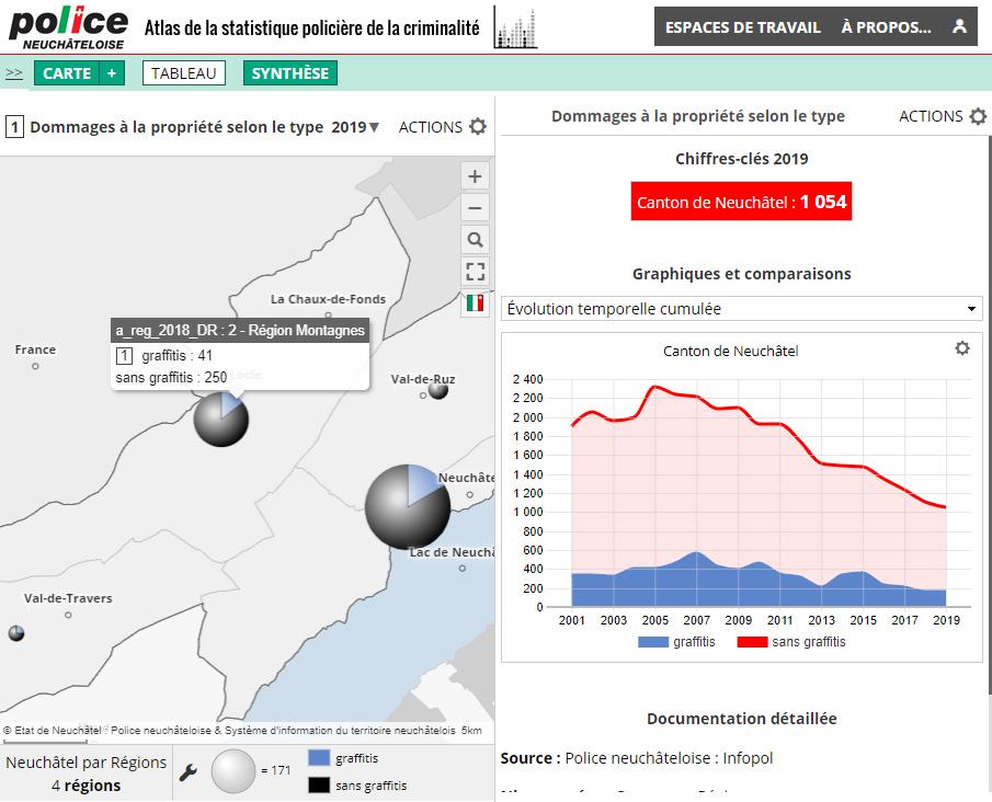 Atlas de la statistique policière de la criminalité du Canton de Neuchâtel (Suisse) - Dommages à la propriété