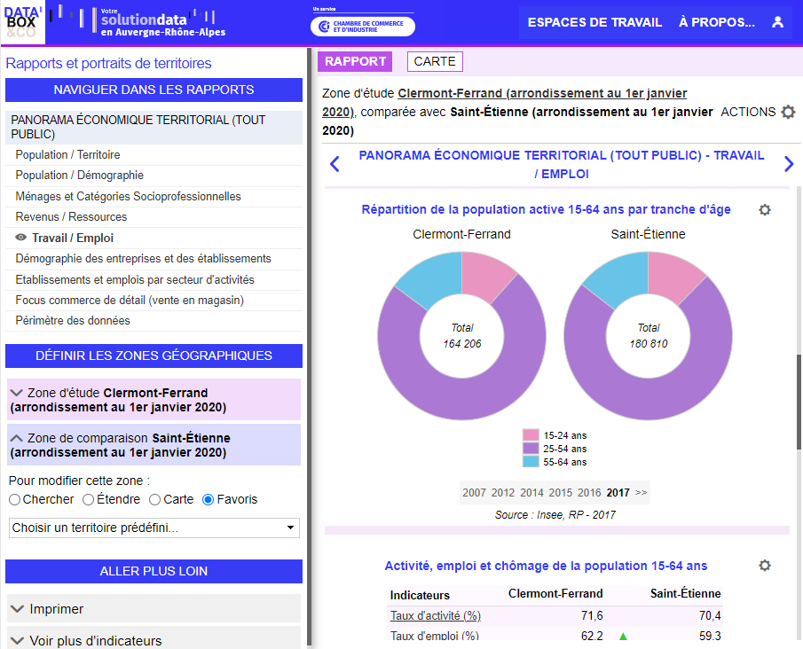 DATABOX&CO - Reports on population and employment